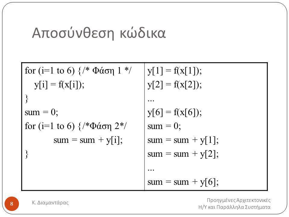 Αποσύνθεση κώδικα for (i=1 to 6) { /* Φάση 1 */ y[i] = f(x[i]); }